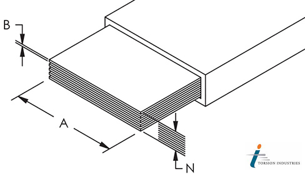 Copper Flexi-bars & Insulated Flexible Busbars - Torsion Industries